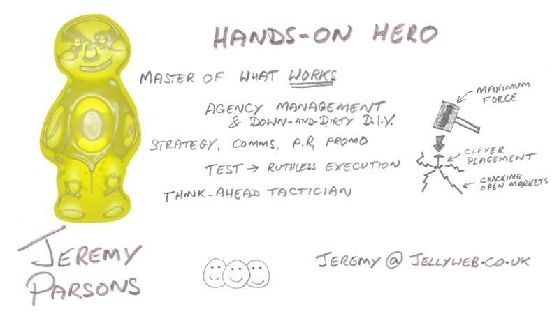 Hands-on Hero (Maximum force + Clever Placement = Cracking open markets